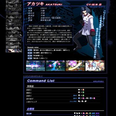 キャラクターページ