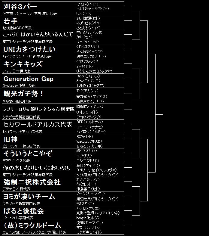 決勝大会トーナメント表